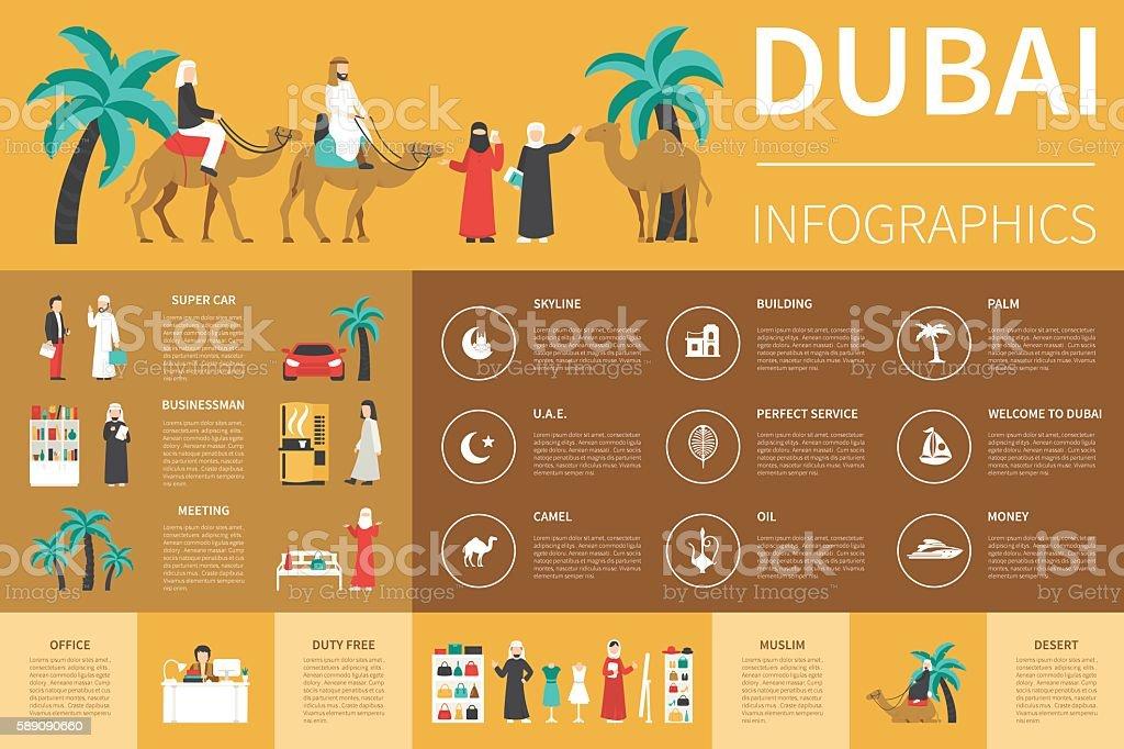 Dubai infographic flat vector illustration. Presentation Concept vector art illustration