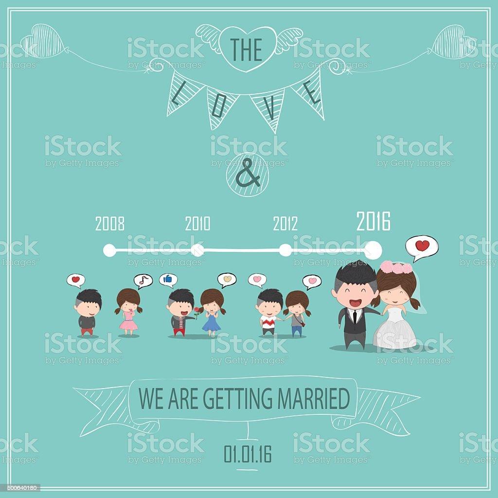 Duration cute cartoon Wedding couple men and women card vector art illustration