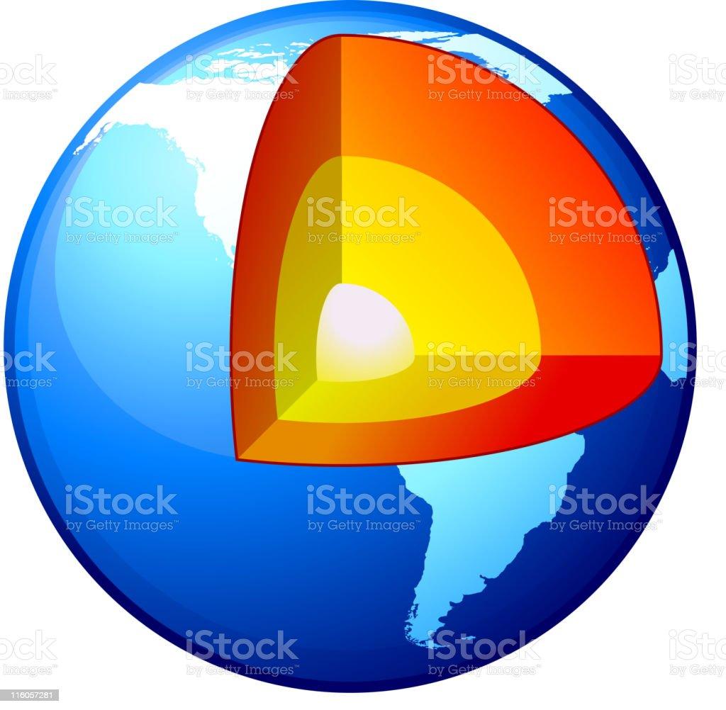 Earth core vector art illustration