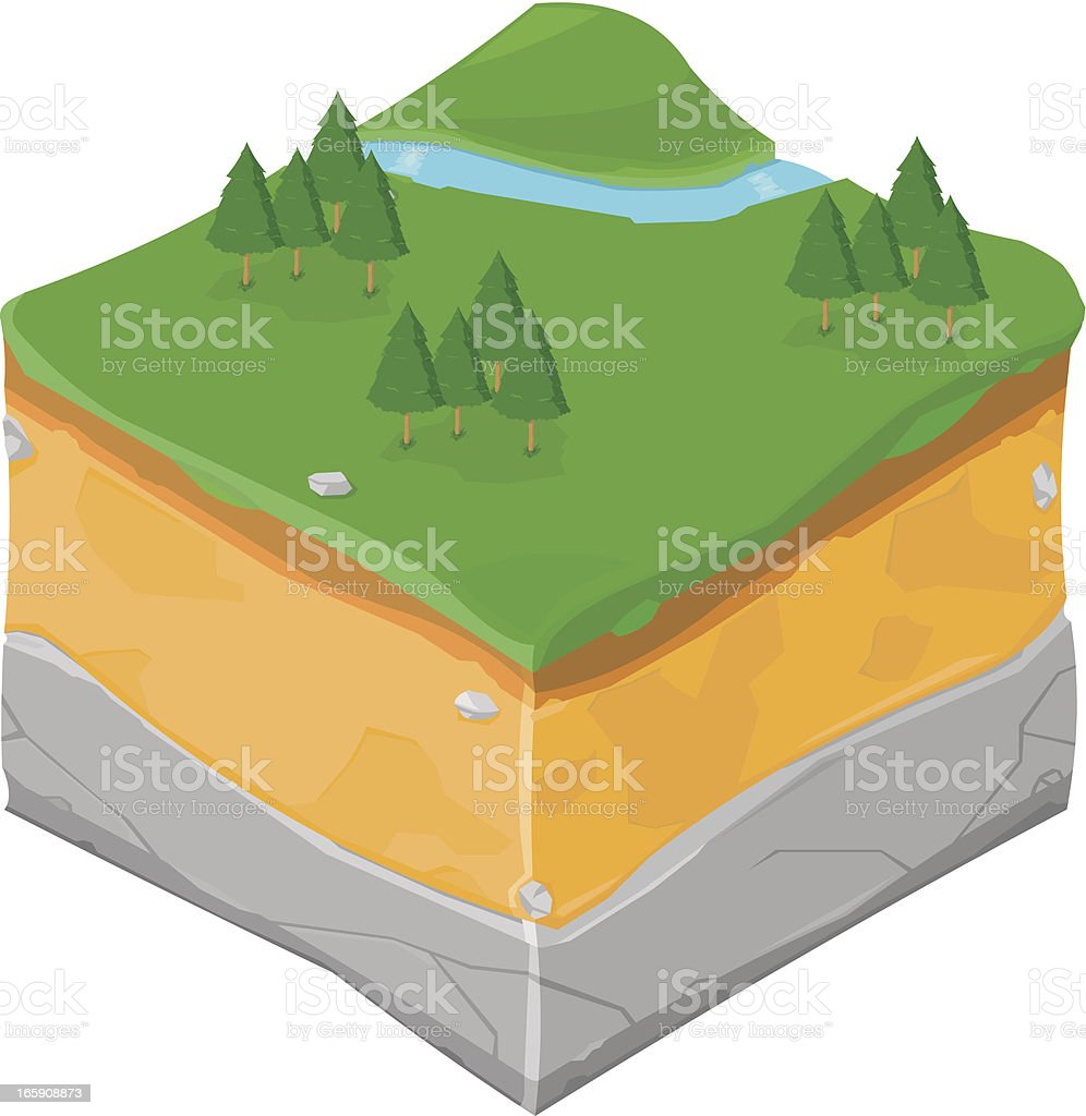 Earth Crust with a River and Forest. royalty-free stock vector art