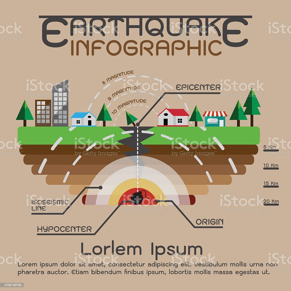 Earthquake description infographics vector art illustration
