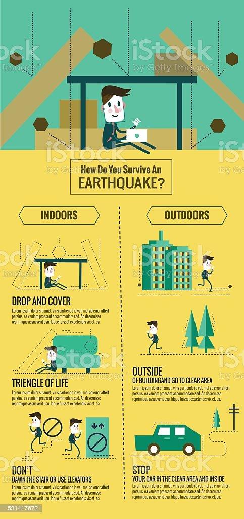 Earthquake escape infographic. how do you servive an earthquake. vector art illustration