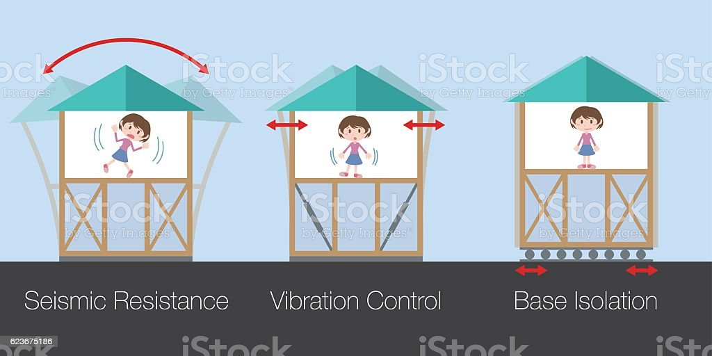 Earthquake resistant house contrast diagram stock vector for Earthquake resistant home designs