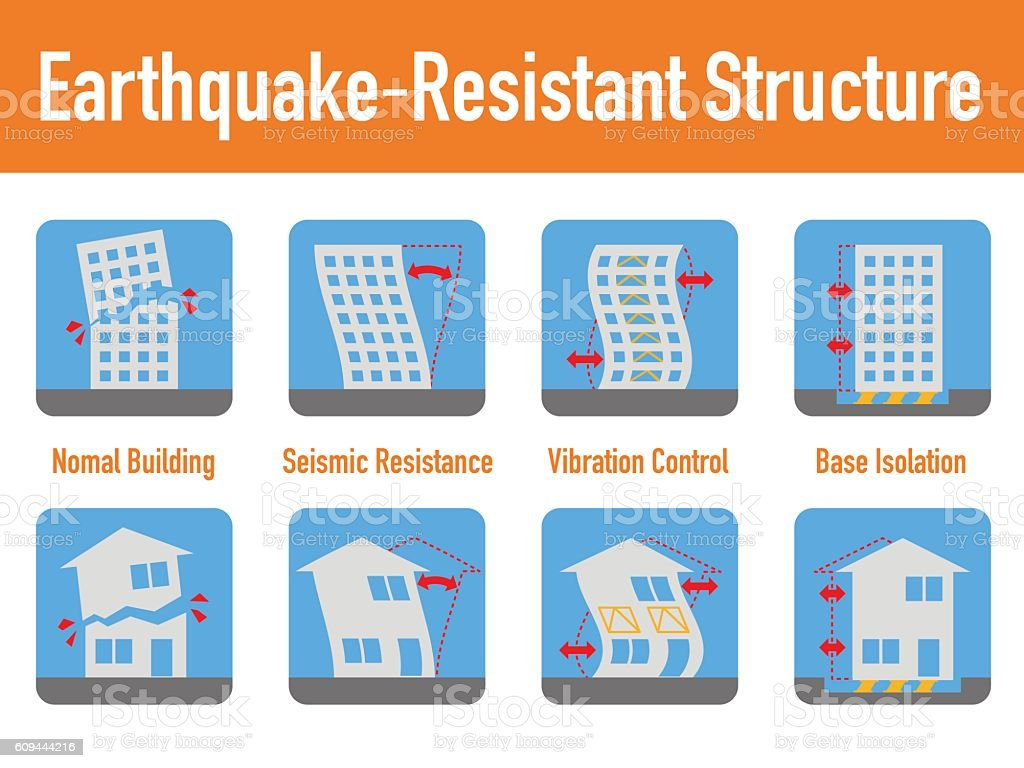 earthquake resistant structure contrast icon set vector art illustration