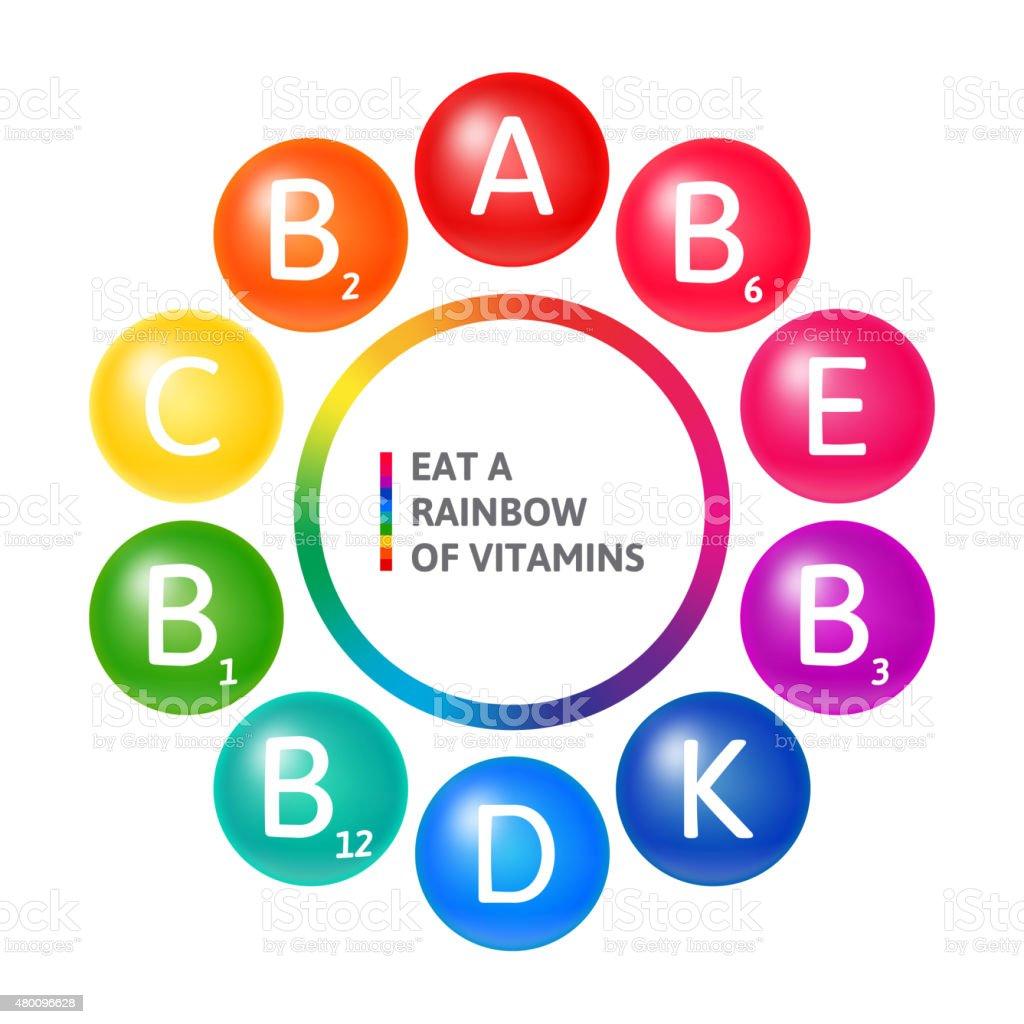 Eat a Rainbow of Vitamins Advertising Concept vector art illustration