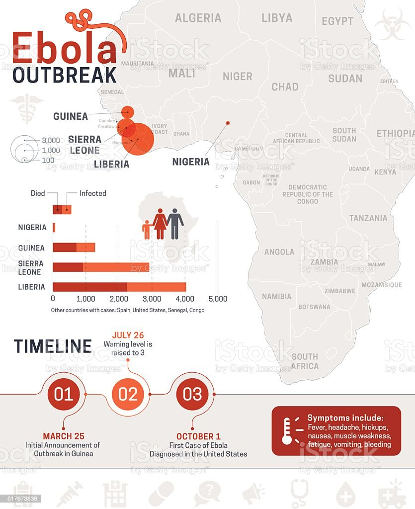 Ebola Infographic vector art illustration