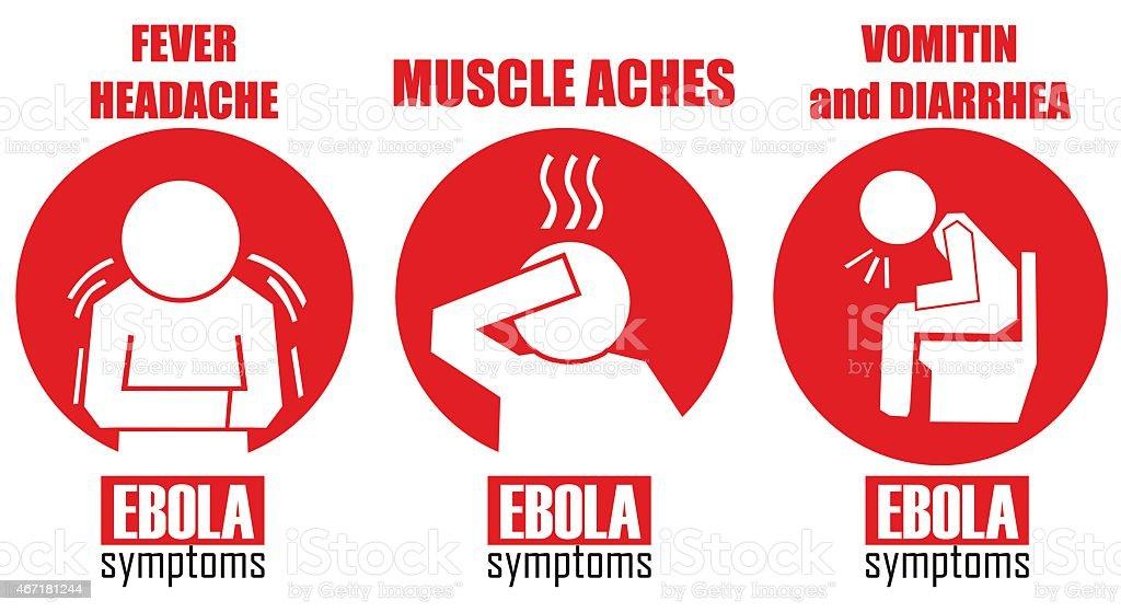 Virus Ébola symptômes stock vecteur libres de droits libre de droits