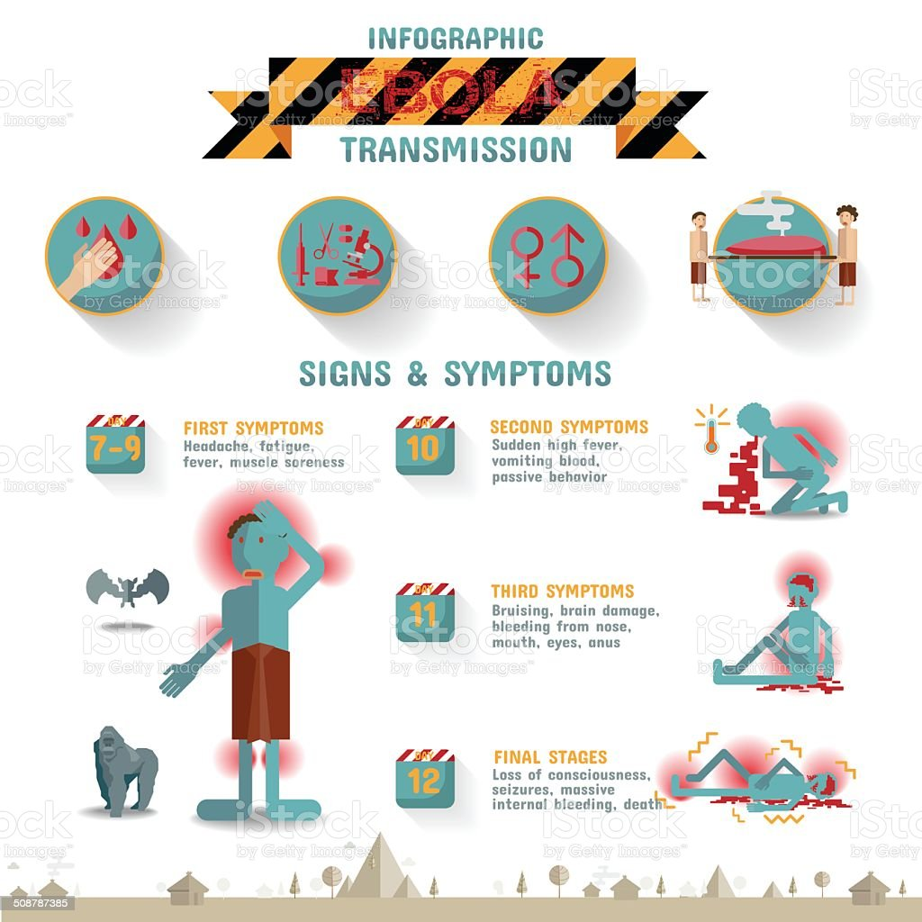 Ebola Virus Disease Infographics. vector art illustration