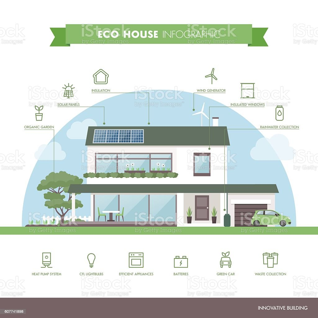 Eco house vector art illustration