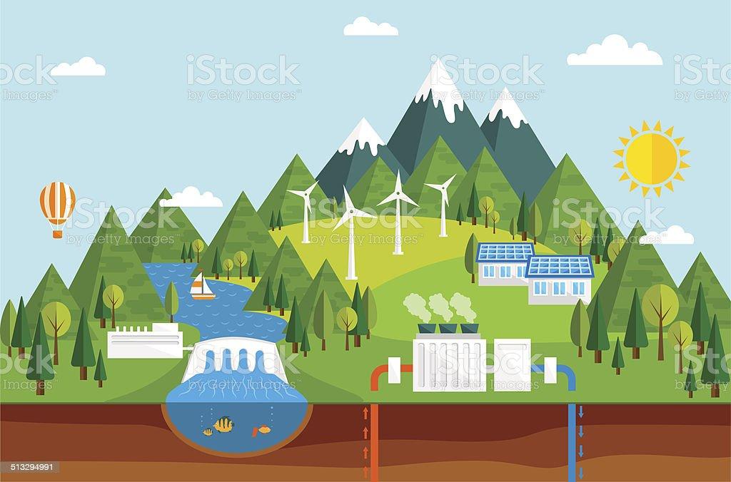 Ecological energy sources vector art illustration