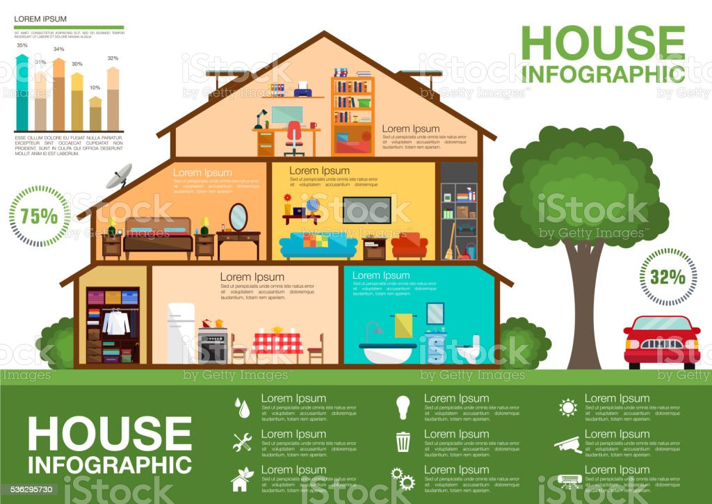Ecological house cutaway infographic design vector art illustration