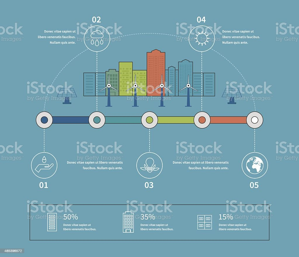 Ecology illustration infographic elements flat design. City landscape. Environmentally friendly vector art illustration