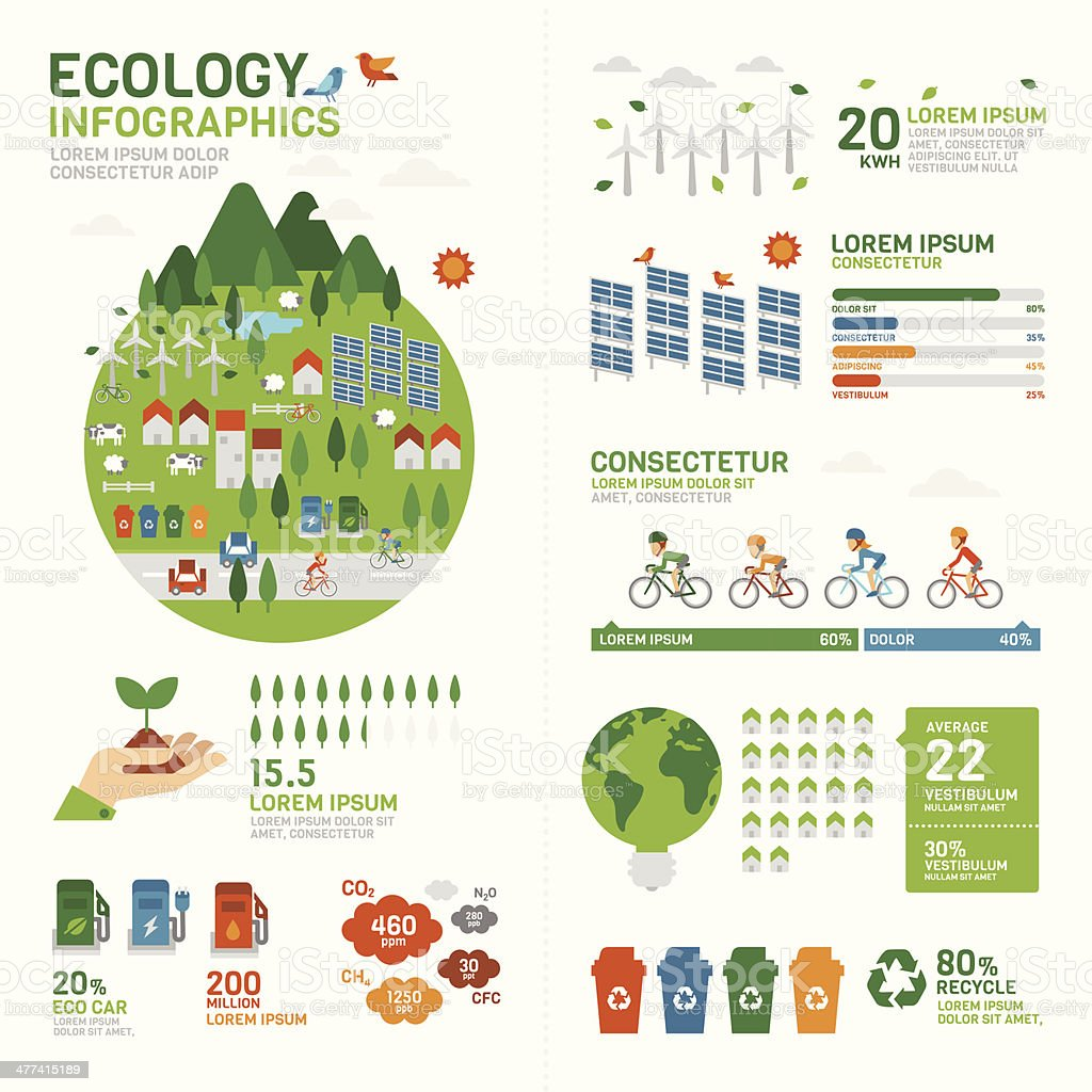 Ecology infographic with environmental information vector art illustration