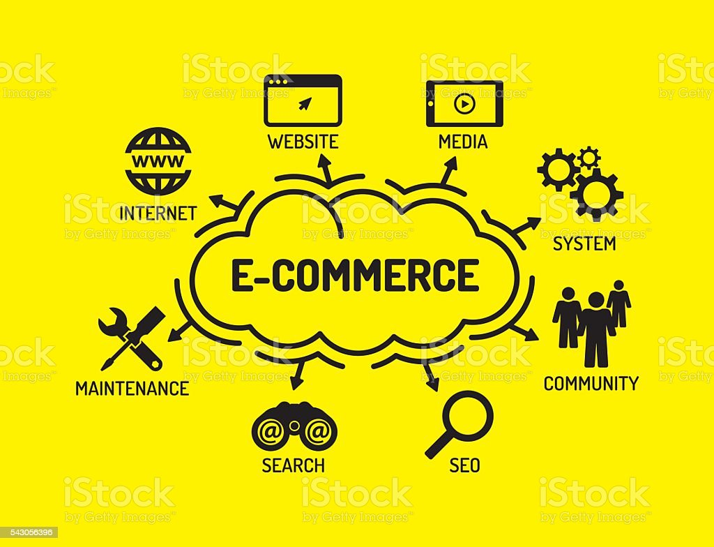 E commerce background images - E Commerce Chart With Keywords And Icons On Yellow Background Royalty Free Stock
