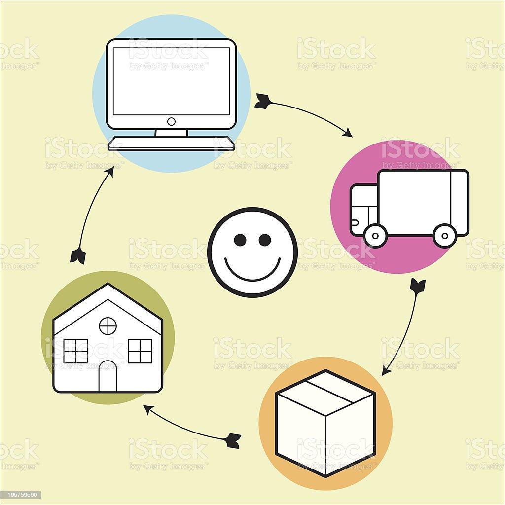 E-Commerce Process vector art illustration