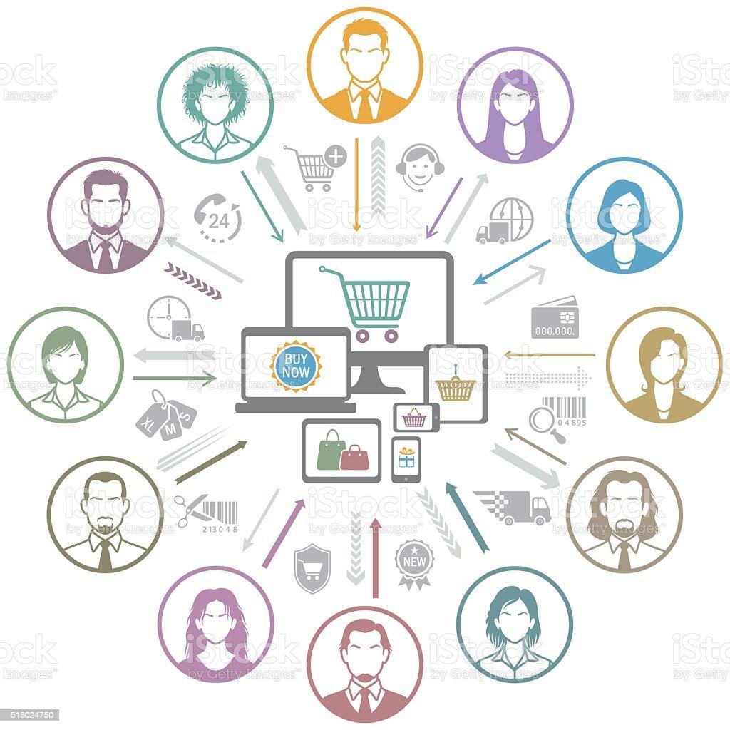 E-commerce vector art illustration