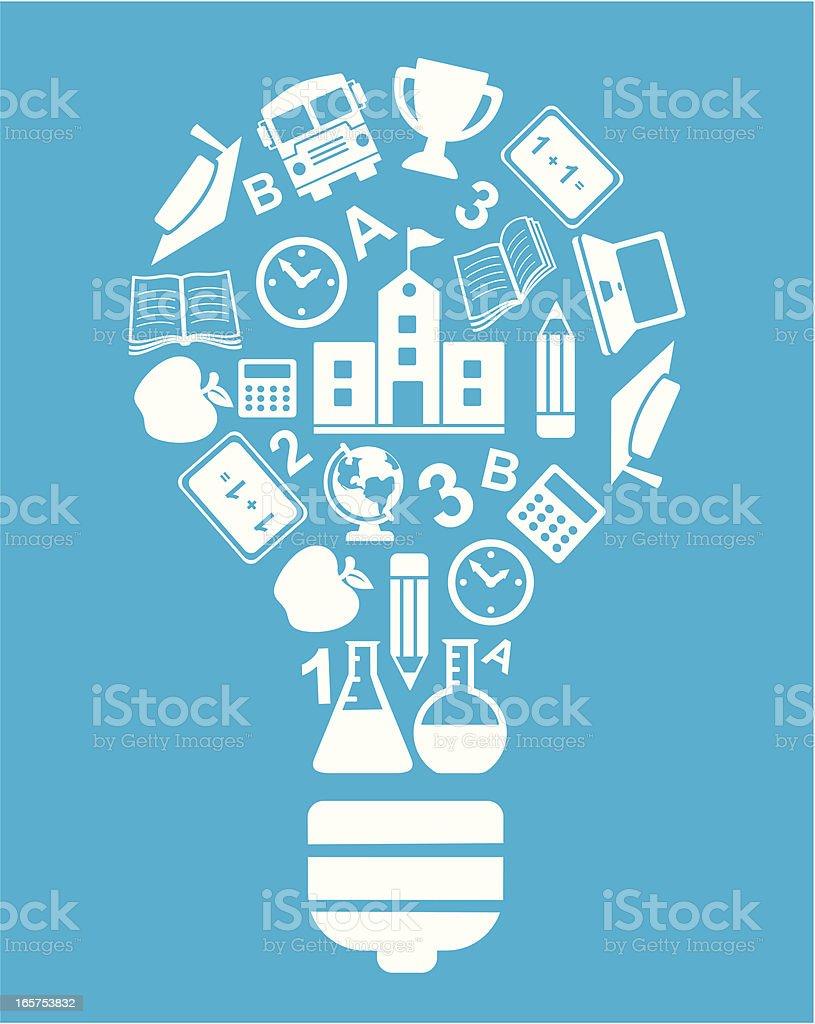 Education bulb concept royalty-free stock vector art