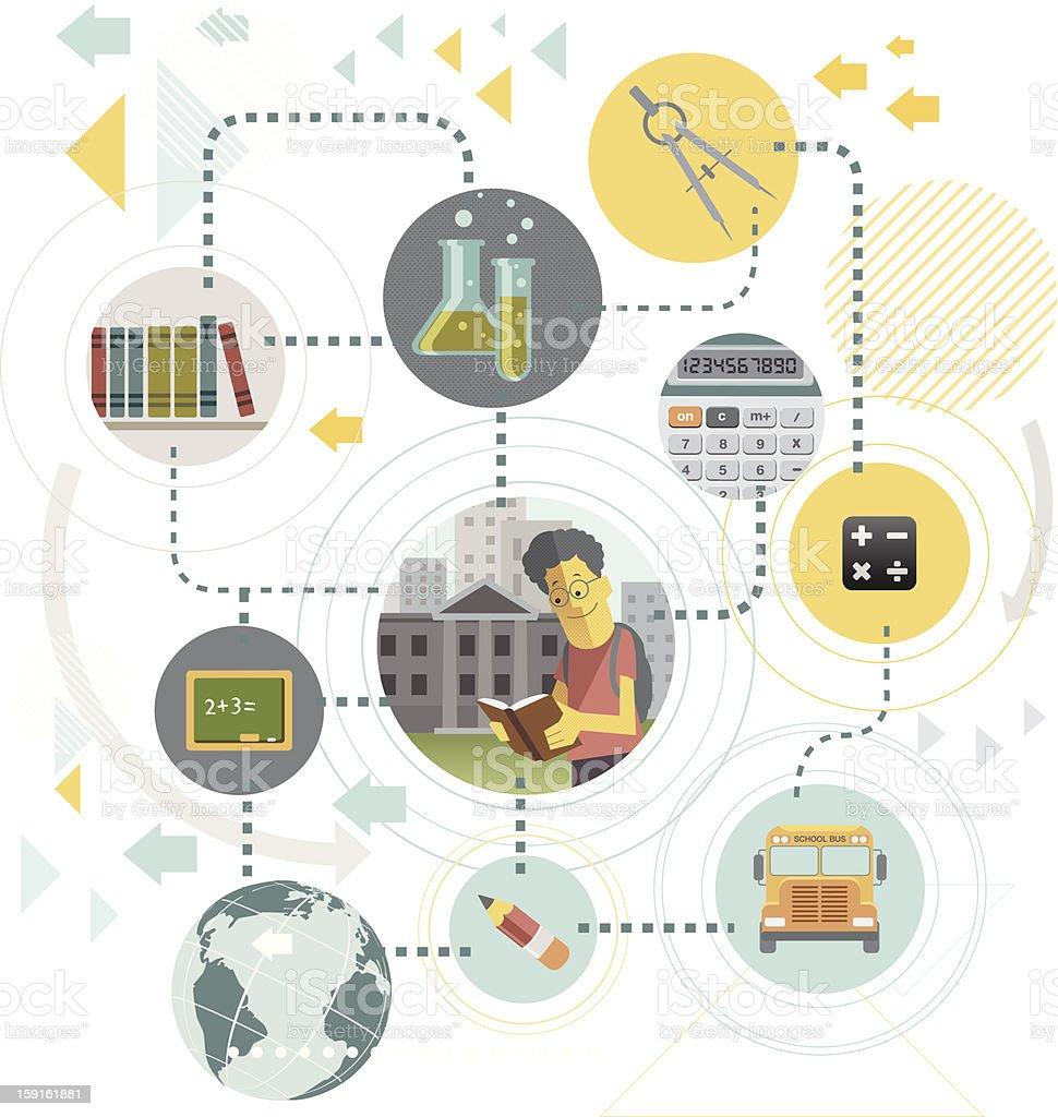 education concept design royalty-free stock vector art