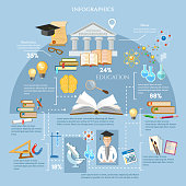 Education infographic elements student learning vector