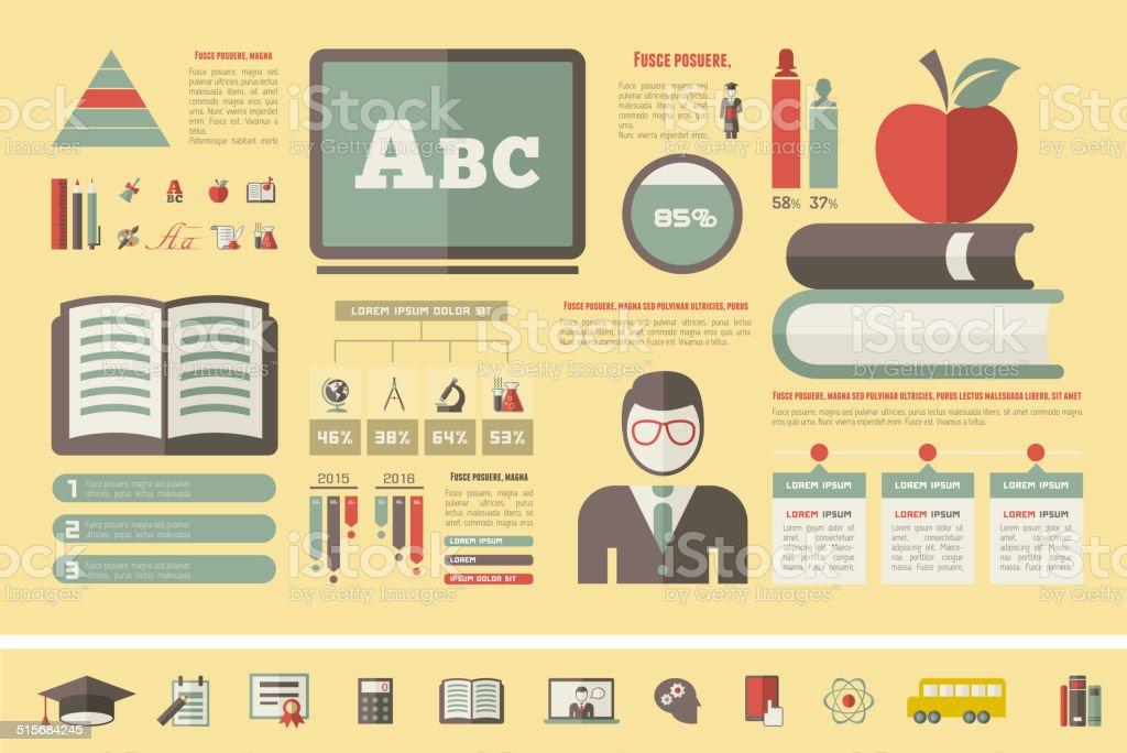 Education Infographics. vector art illustration