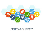Education network. Hexagon abstract background with lines, polygons, and integrate