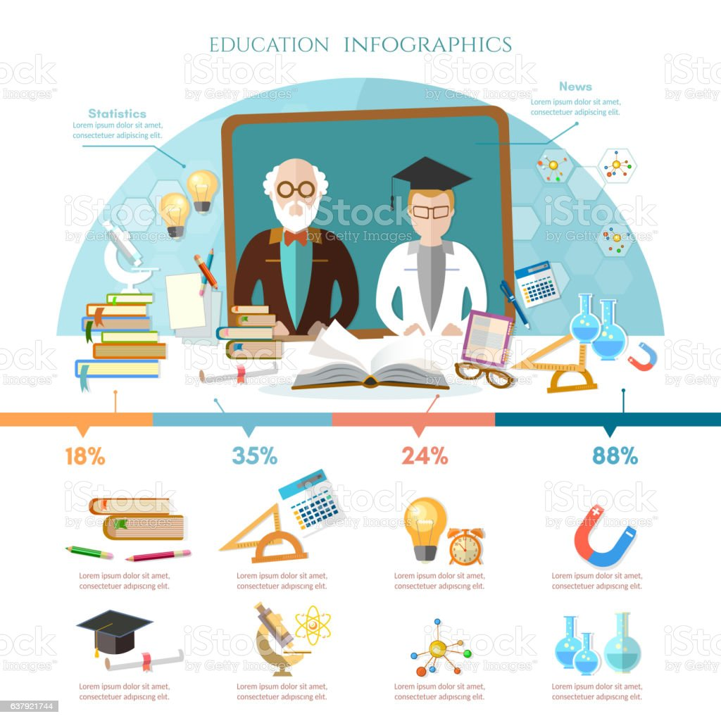 Education, professor and student in a school class vector art illustration