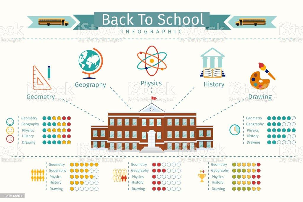 Education school vector infographic vector art illustration