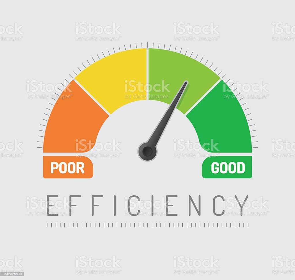 efficiency chart stock vector art 542325530 istock