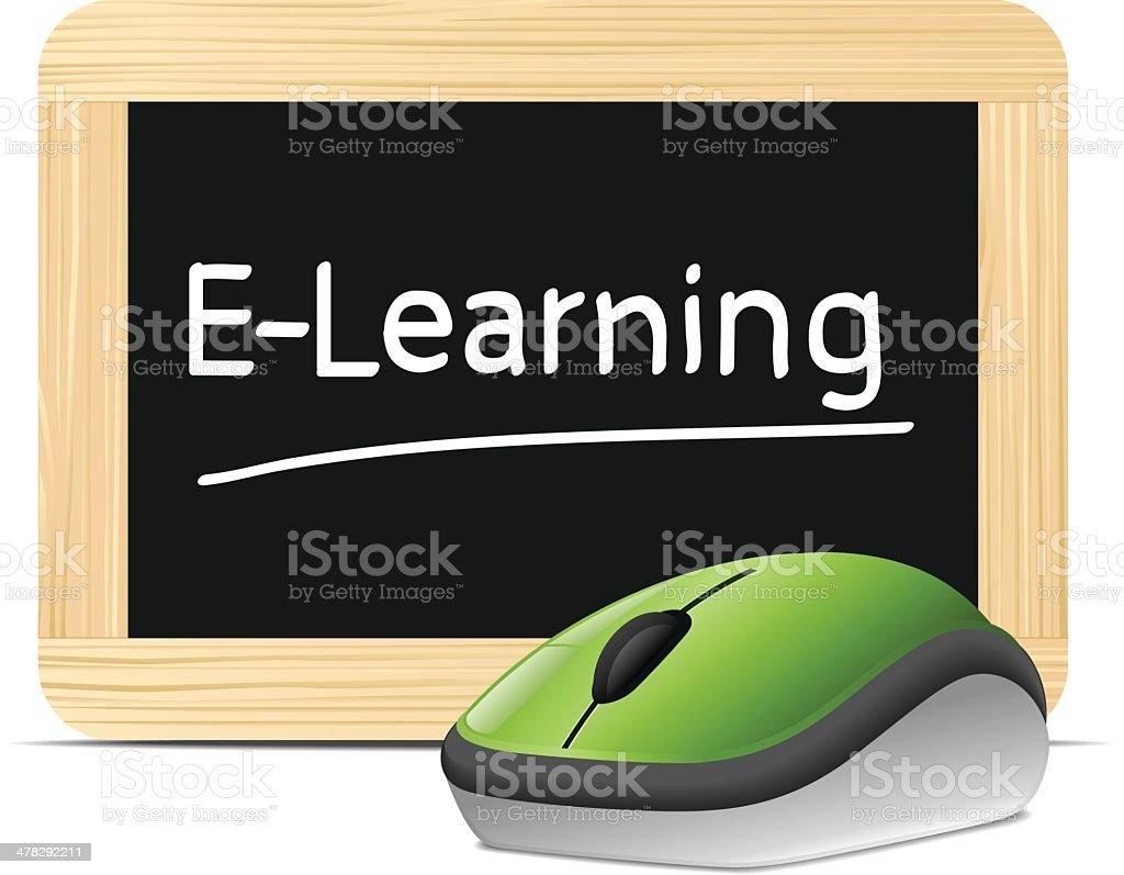 E-learning royalty-free stock vector art