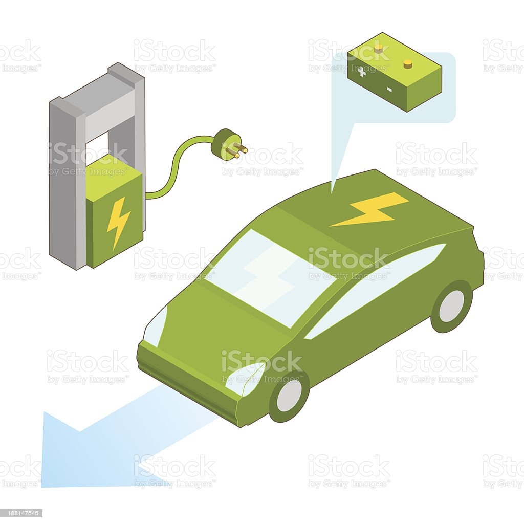 Electric car and charging station vector illustration royalty-free stock vector art