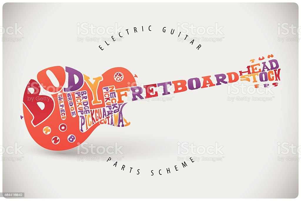 Electric Guitar Parts Scheme Made Of Letters stock vector art ...