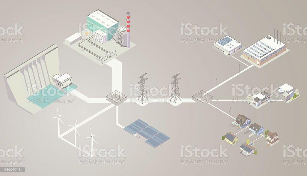 Electrical Transmission Diagram vector art illustration