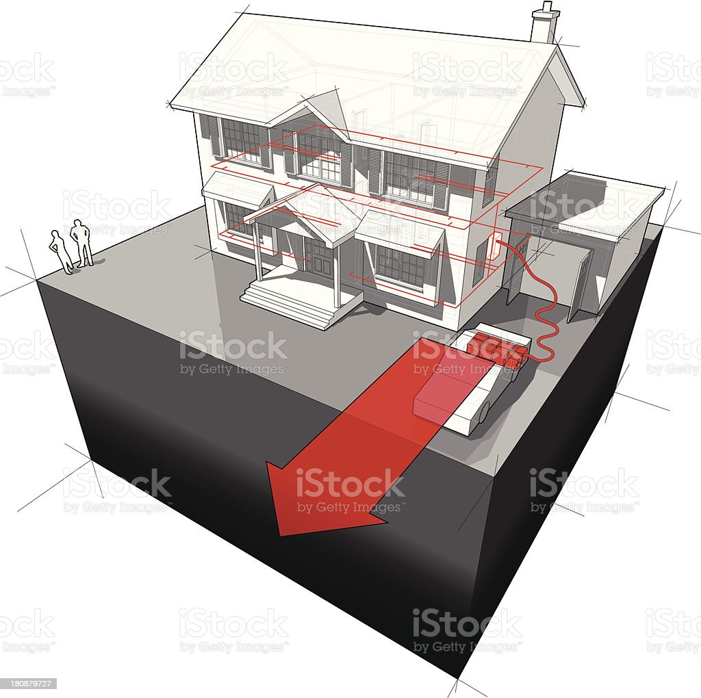 electrocar powered by detached house diagram royalty-free stock vector art