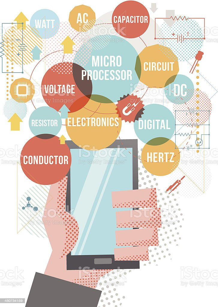 Electronics terms on Smartphone vector art illustration
