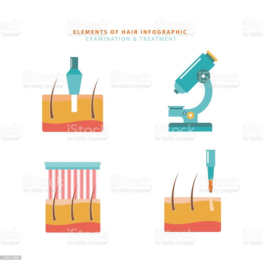 Elements of hair infographic: biopsy, microscopic examination, laser therapy, transplantation. vector art illustration