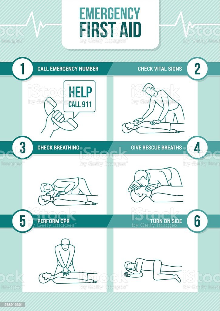Emergency cpr first aid vector art illustration