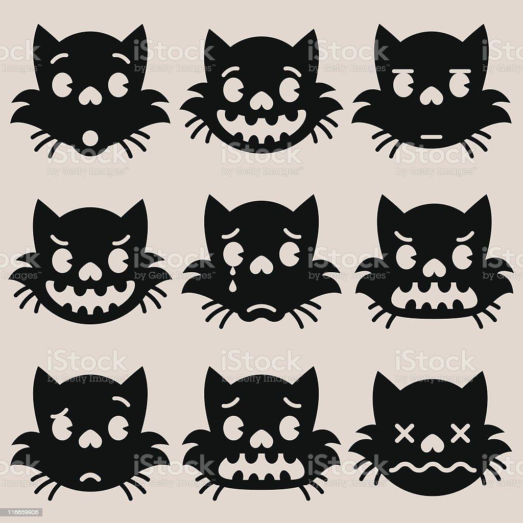 Emotions of Kitty Blackskull vector art illustration