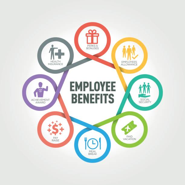 Employee Benefits Clip Art, Vector Images & Illustrations ...