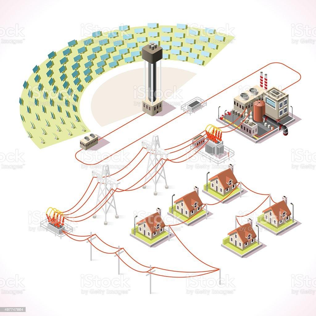 Energy 18 Infographic Isometric vector art illustration
