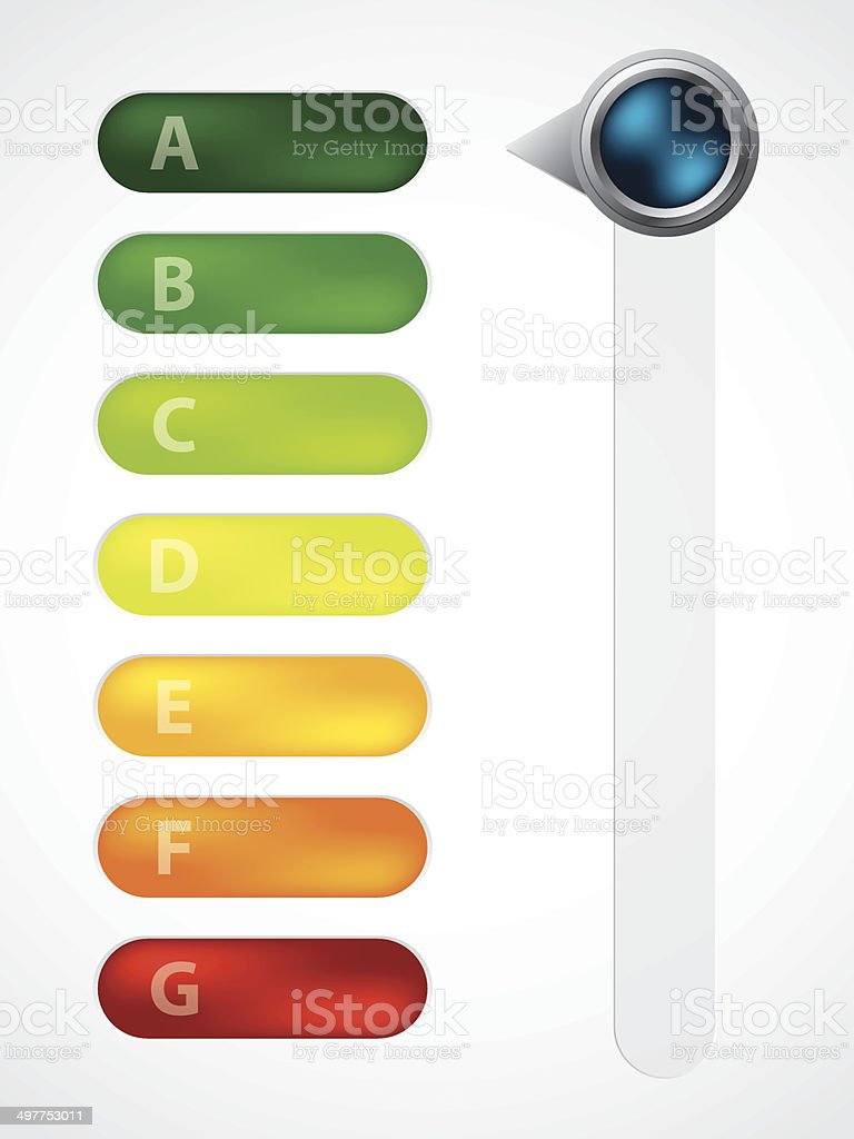 Energy class display with adjustable button vector art illustration