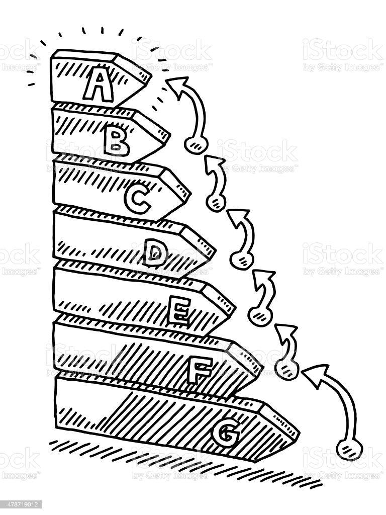 Energy Efficiency Label Improvement Steps Drawing vector art illustration