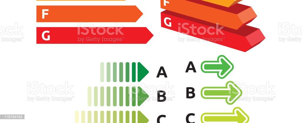 Energy Efficiency royalty-free stock vector art
