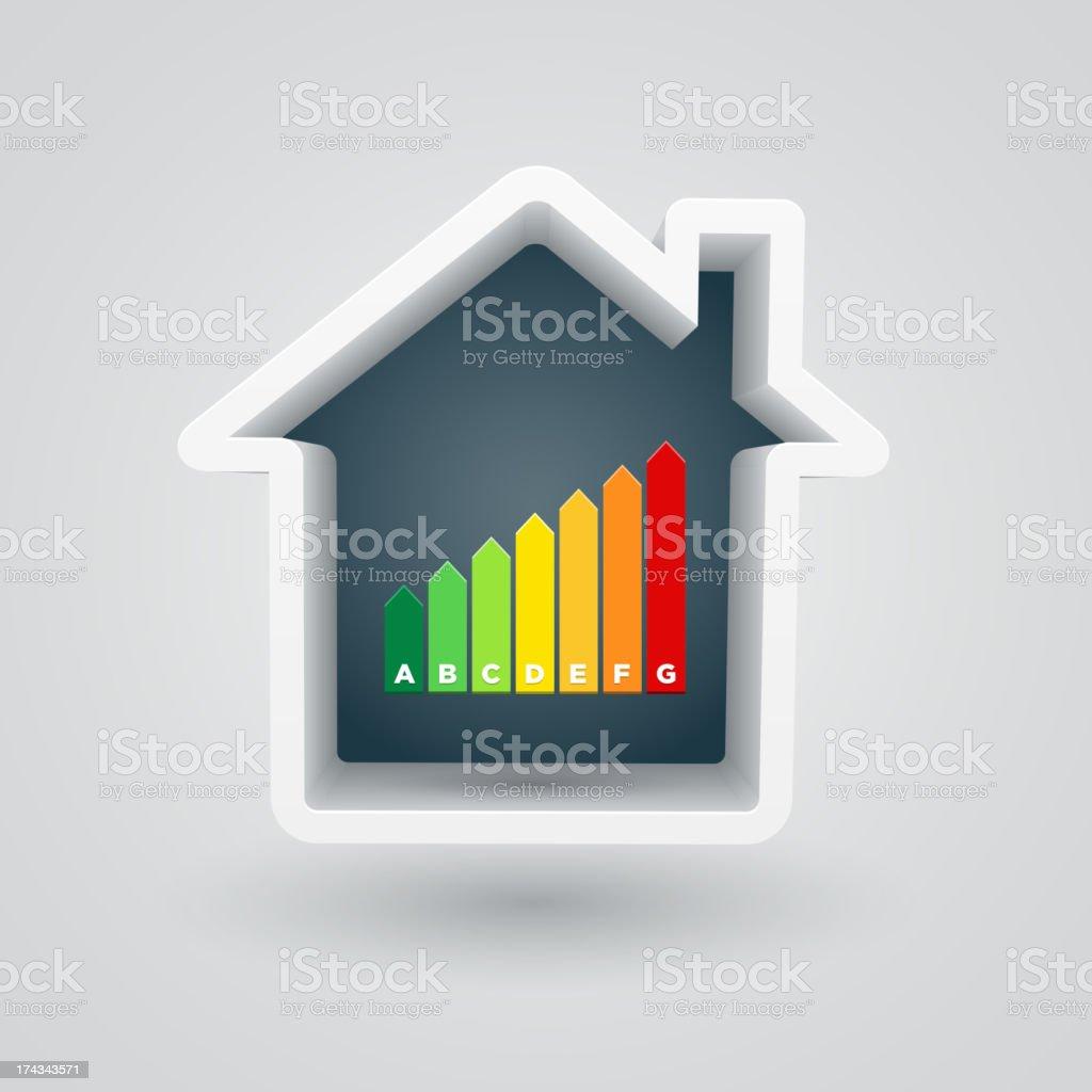 Energy rating house vector art illustration