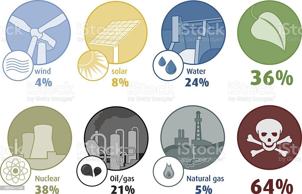 Energy Source Infograph vector art illustration