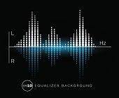 Equalizer digital sound design element