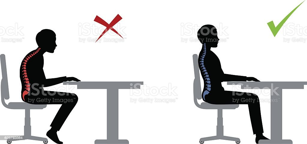 ergonomic. Wrong and correct sitting pose vector art illustration