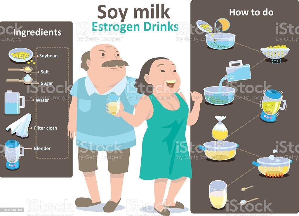 estrogen drink vector art illustration