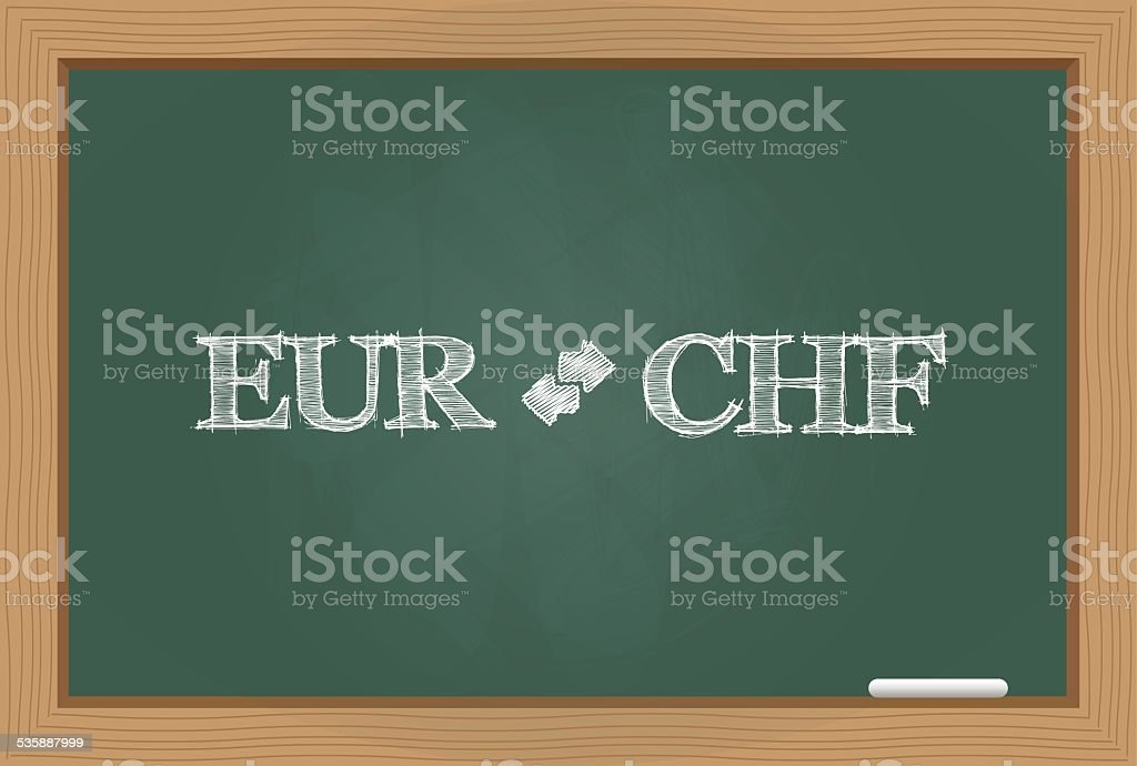 Euro franc currency exchange text on chalkboard vector art illustration