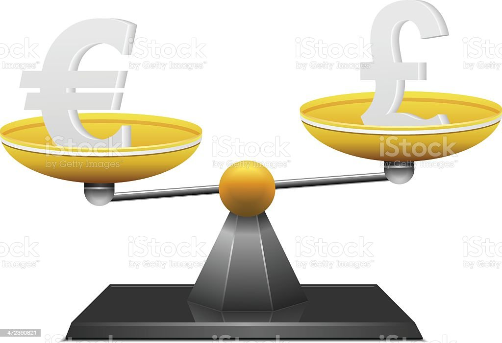 Euro vs Pound royalty-free stock vector art