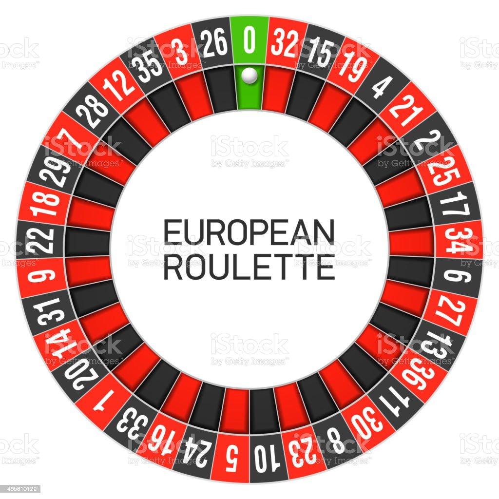 European roulette wheel vector art illustration